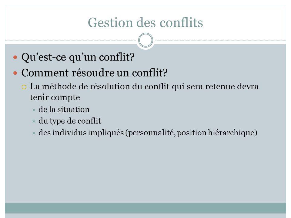 Gestion des conflits Quest-ce quun conflit? Comment résoudre un conflit? La méthode de résolution du conflit qui sera retenue devra tenir compte de la