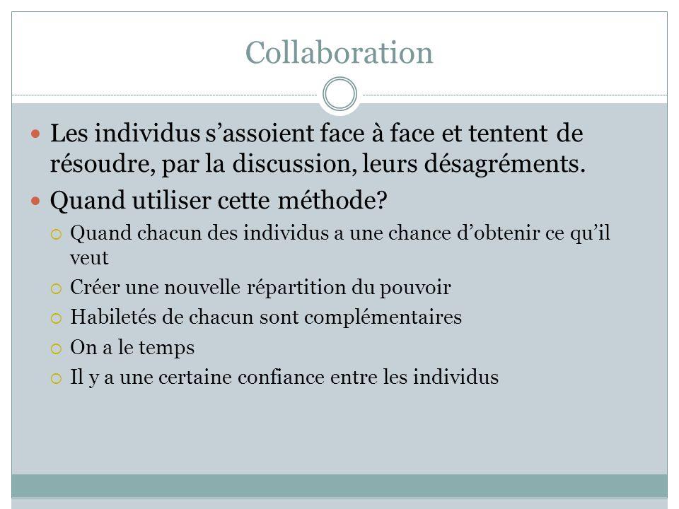 Collaboration Les individus sassoient face à face et tentent de résoudre, par la discussion, leurs désagréments. Quand utiliser cette méthode? Quand c
