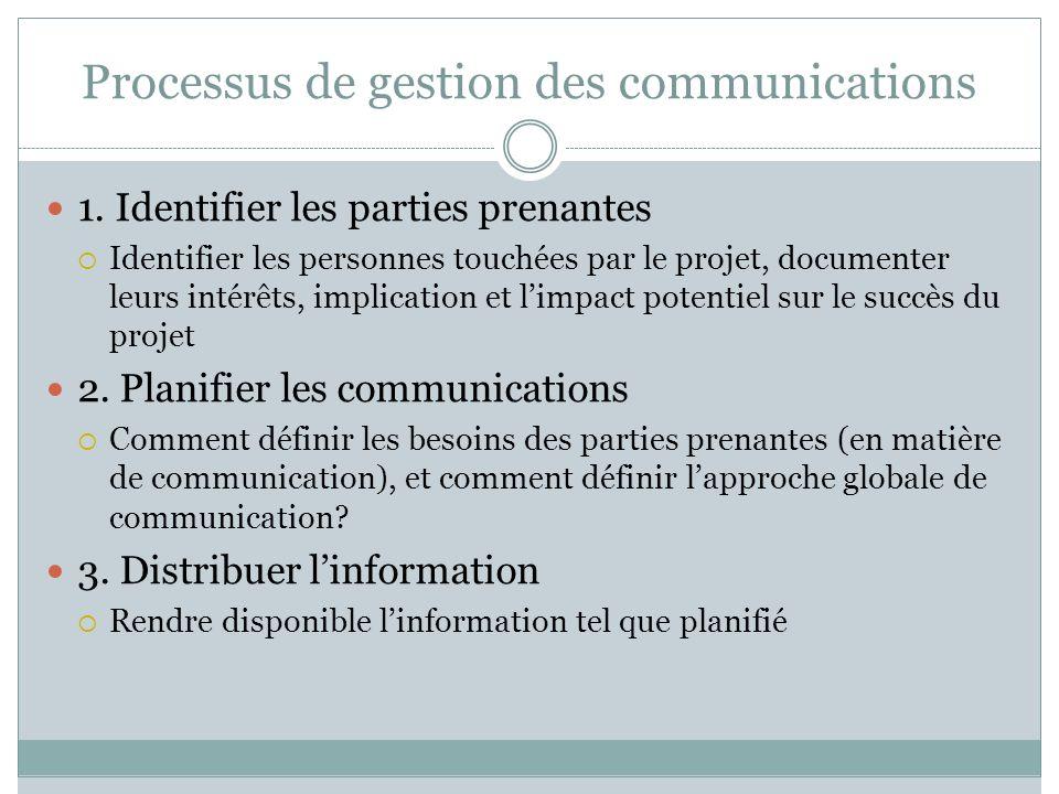 Processus de gestion des communications 1. Identifier les parties prenantes Identifier les personnes touchées par le projet, documenter leurs intérêts