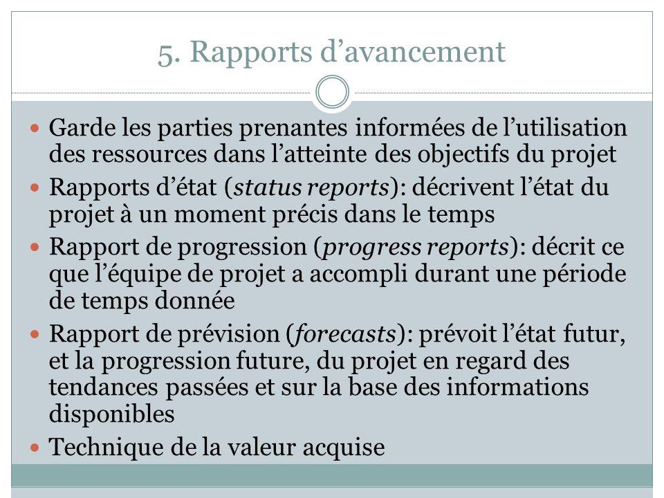 5. Rapports davancement Garde les parties prenantes informées de lutilisation des ressources dans latteinte des objectifs du projet Rapports détat (st