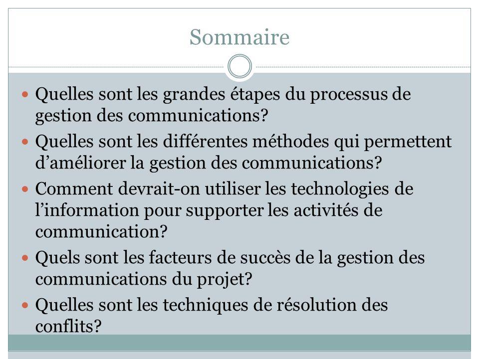 Sommaire Quelles sont les grandes étapes du processus de gestion des communications? Quelles sont les différentes méthodes qui permettent daméliorer l
