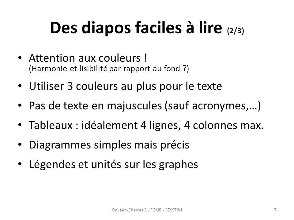 Des diapos faciles à lire (2/3) Attention aux couleurs .