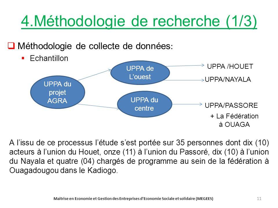 4.Méthodologie de recherche (1/3) Méthodologie de collecte de données : Echantillon Maitrise en Economie et Gestion des Entreprises d Economie Sociale et solidaire (MEGEES) 11 UPPA du projet AGRA UPPA de Louest UPPA du centre UPPA /HOUET UPPA/NAYALA UPPA/PASSORE + La Fédération à OUAGA A lissu de ce processus létude sest portée sur 35 personnes dont dix (10) acteurs à lunion du Houet, onze (11) à lunion du Passoré, dix (10) à lunion du Nayala et quatre (04) chargés de programme au sein de la fédération à Ouagadougou dans le Kadiogo.
