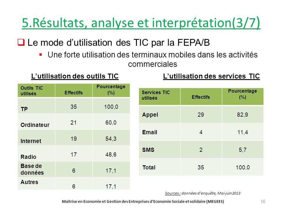5.Résultats, analyse et interprétation(3/7 ) Le mode dutilisation des TIC par la FEPA/B Une forte utilisation des terminaux mobiles dans les activités commerciales Maitrise en Economie et Gestion des Entreprises d Economie Sociale et solidaire (MEGEES) 16 Outils TIC utilisés Effectifs Pourcentage (%) TP 35100,0 Ordinateur 2160,0 Internet 1954,3 Radio 1748,6 Base de données 617,1 Autres 617,1 Services TIC utilisés Effectifs Pourcentage (%) Appel2982,9 Email411,4 SMS25,7 Total35100,0 Lutilisation des outils TICLutilisation des services TIC Sources : données denquête, Mai-juin2013