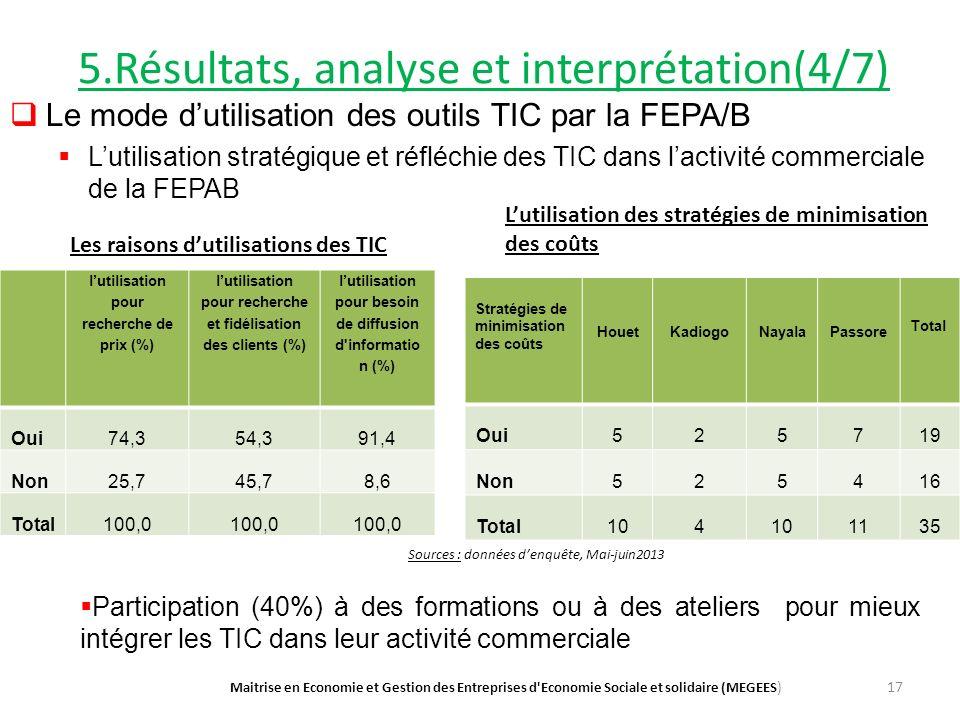 5.Résultats, analyse et interprétation(4/7) Le mode dutilisation des outils TIC par la FEPA/B Lutilisation stratégique et réfléchie des TIC dans lactivité commerciale de la FEPAB Maitrise en Economie et Gestion des Entreprises d Economie Sociale et solidaire (MEGEES )17 lutilisation pour recherche de prix (%) lutilisation pour recherche et fidélisation des clients (%) lutilisation pour besoin de diffusion d informatio n (%) Oui74,354,391,4 Non25,745,78,6 Total100,0 Stratégies de minimisation des coûts HouetKadiogoNayalaPassore Total Oui525719 Non525416 Total104 1135 Les raisons dutilisations des TIC Lutilisation des stratégies de minimisation des coûts Sources : données denquête, Mai-juin2013 Participation (40%) à des formations ou à des ateliers pour mieux intégrer les TIC dans leur activité commerciale