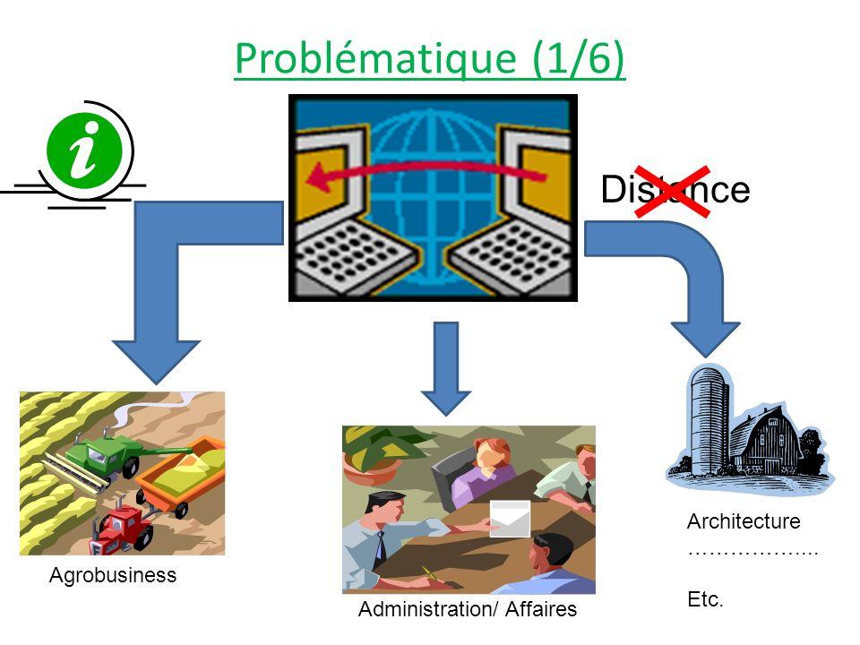 Problématique (1/6) Distance Agrobusiness Administration/ Affaires Architecture …………….... Etc.
