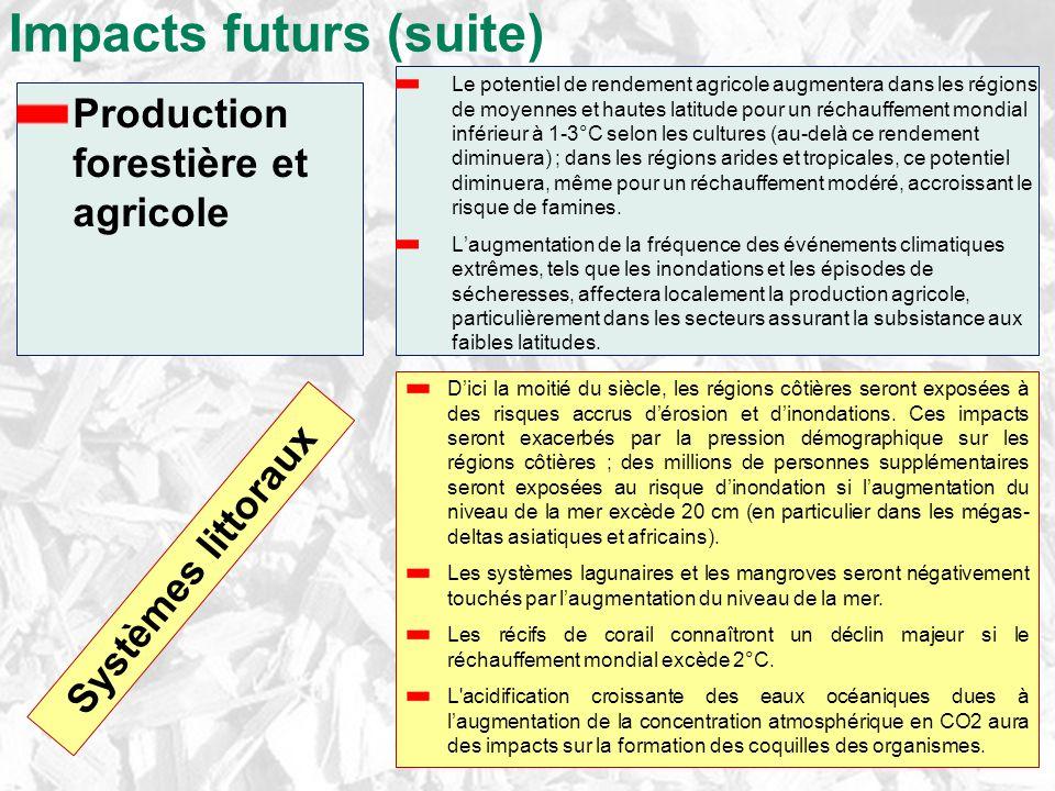 Impacts futurs (suite) Production forestière et agricole Le potentiel de rendement agricole augmentera dans les régions de moyennes et hautes latitude pour un réchauffement mondial inférieur à 1-3°C selon les cultures (au-delà ce rendement diminuera) ; dans les régions arides et tropicales, ce potentiel diminuera, même pour un réchauffement modéré, accroissant le risque de famines.