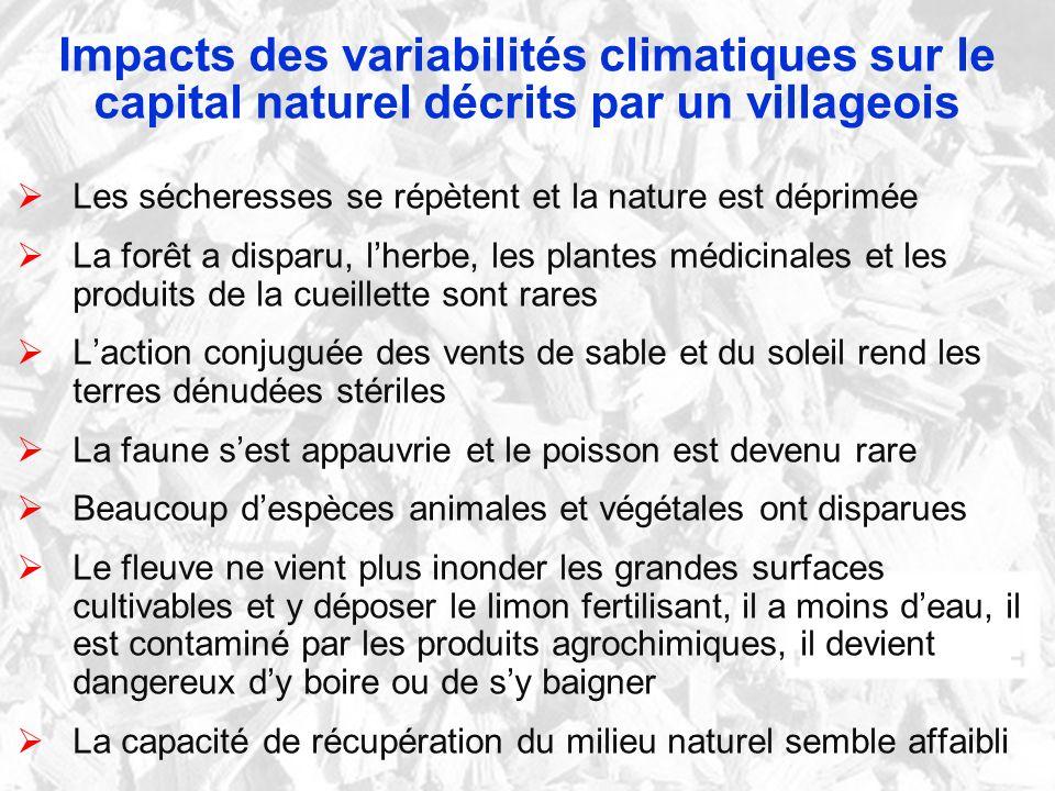 Impacts des variabilités climatiques sur le capital naturel décrits par un villageois Les sécheresses se répètent et la nature est déprimée La forêt a
