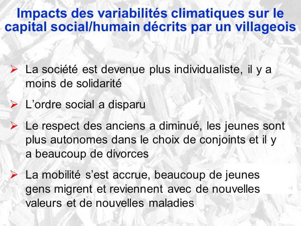 Impacts des variabilités climatiques sur le capital social/humain décrits par un villageois La société est devenue plus individualiste, il y a moins d