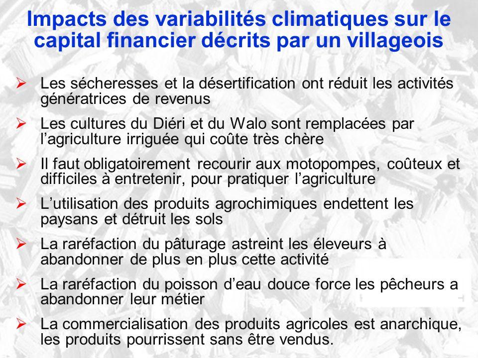 Impacts des variabilités climatiques sur le capital financier décrits par un villageois Les sécheresses et la désertification ont réduit les activités