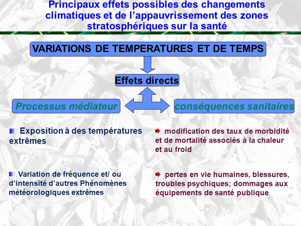 VARIATIONS DE TEMPERATURES ET DE TEMPS Effets directs Principaux effets possibles des changements climatiques et de lappauvrissement des zones stratos