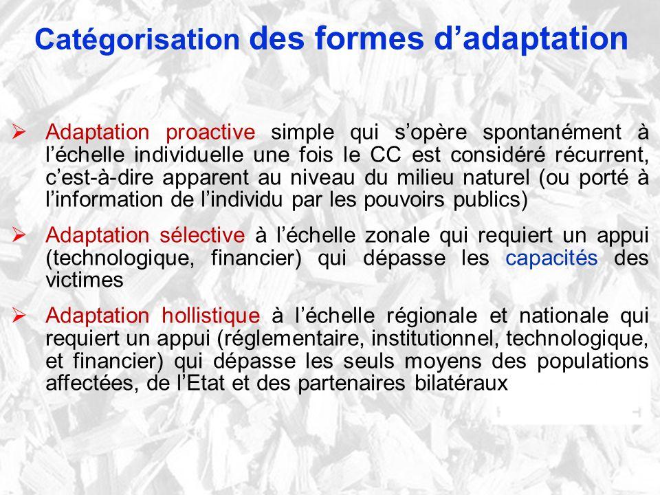 Catégorisation des formes dadaptation Adaptation proactive simple qui sopère spontanément à léchelle individuelle une fois le CC est considéré récurre