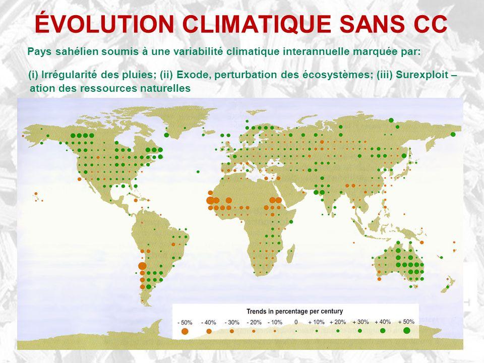 ÉVOLUTION CLIMATIQUE SANS CC Pays sahélien soumis à une variabilité climatique interannuelle marquée par: (i) Irrégularité des pluies; (ii) Exode, per