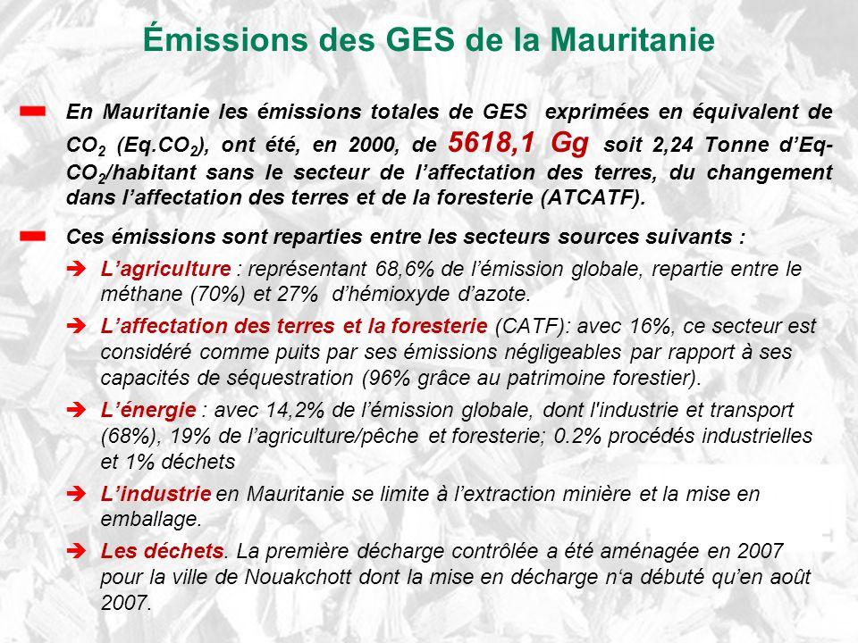 Émissions des GES de la Mauritanie En Mauritanie les émissions totales de GES exprimées en équivalent de CO 2 (Eq.CO 2 ), ont été, en 2000, de 5618,1 Gg soit 2,24 Tonne dEq- CO 2 /habitant sans le secteur de laffectation des terres, du changement dans laffectation des terres et de la foresterie (ATCATF).