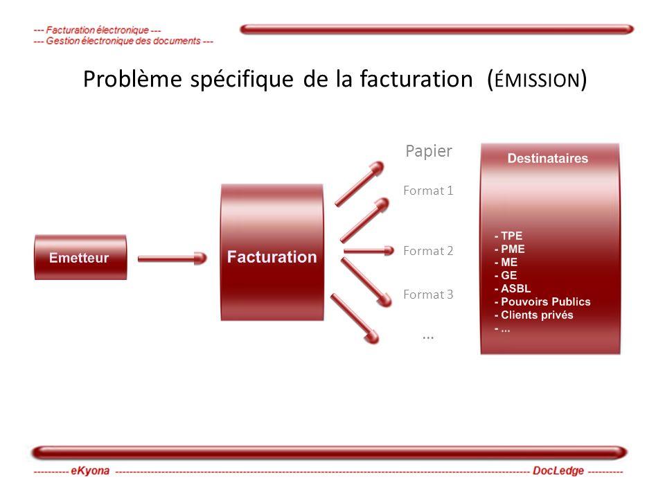 Problème spécifique de la facturation ( ÉMISSION ) Papier Format 2 Format 3 … Format 1