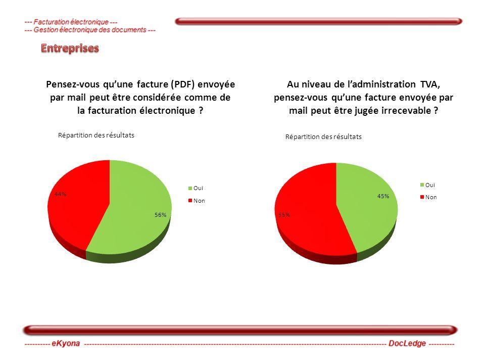 Autres formats Logiciel facturation Problème spécifique de la facturation ( RÉCEPTION ) Papier Automatisation maximale de lintégration dans le système 0/