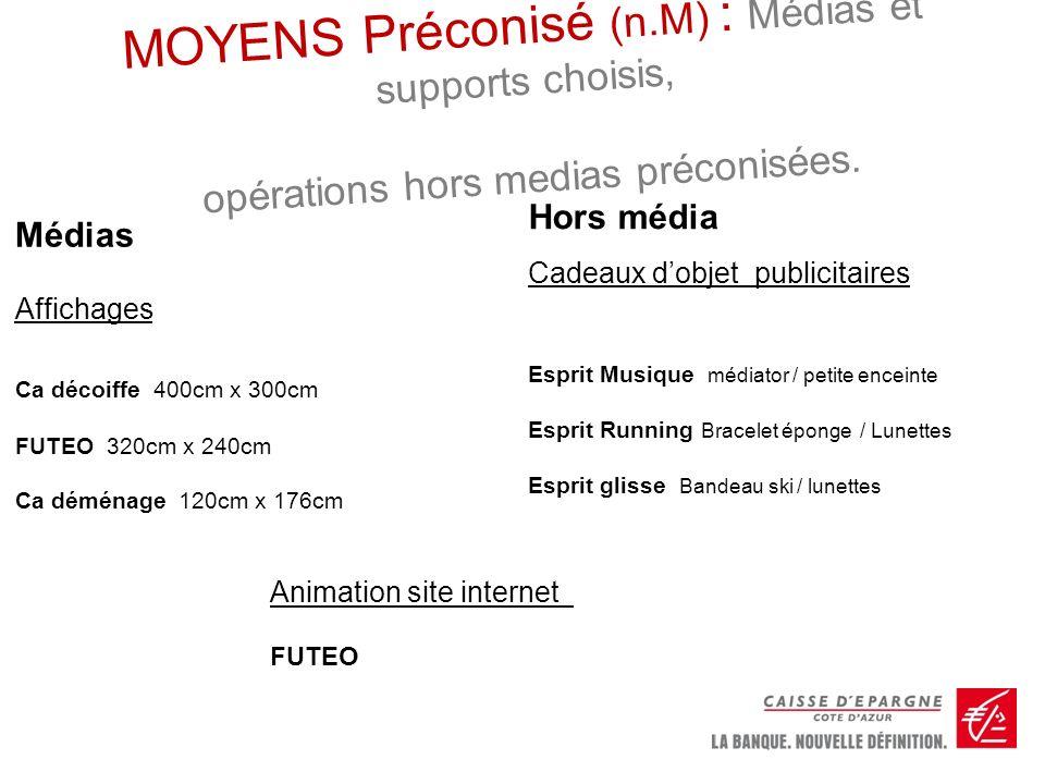 MOYENS Préconisé (n.M) : Médias et supports choisis, opérations hors medias préconisées. Médias Affichages Ca décoiffe 400cm x 300cm FUTEO 320cm x 240