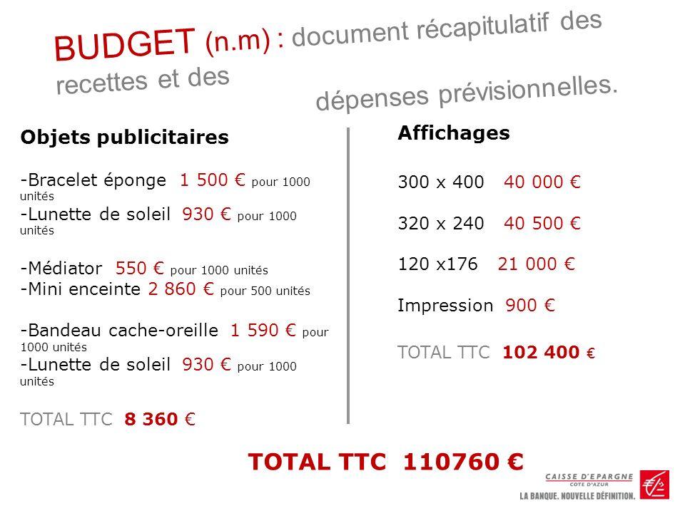 BUDGET (n.m) : document récapitulatif des recettes et des dépenses prévisionnelles. Objets publicitaires -Bracelet éponge 1 500 pour 1000 unités -Lune