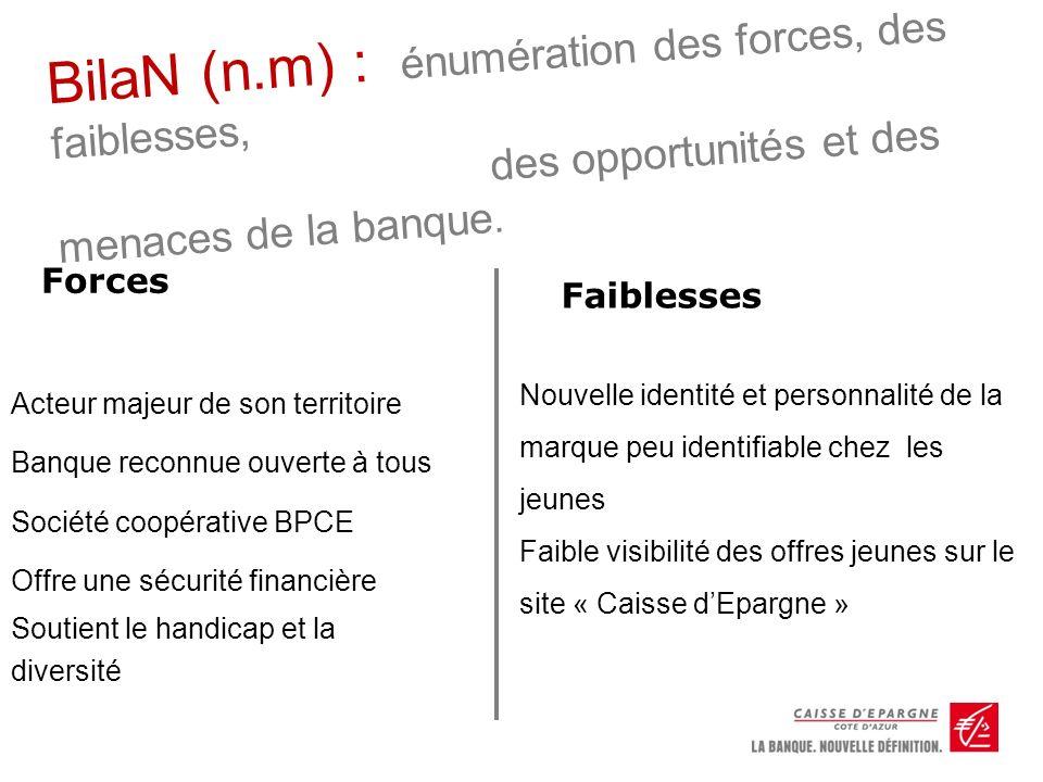 BilaN (n.m) : énumération des forces, des faiblesses, des opportunités et des menaces de la banque. Forces Acteur majeur de son territoire Banque reco