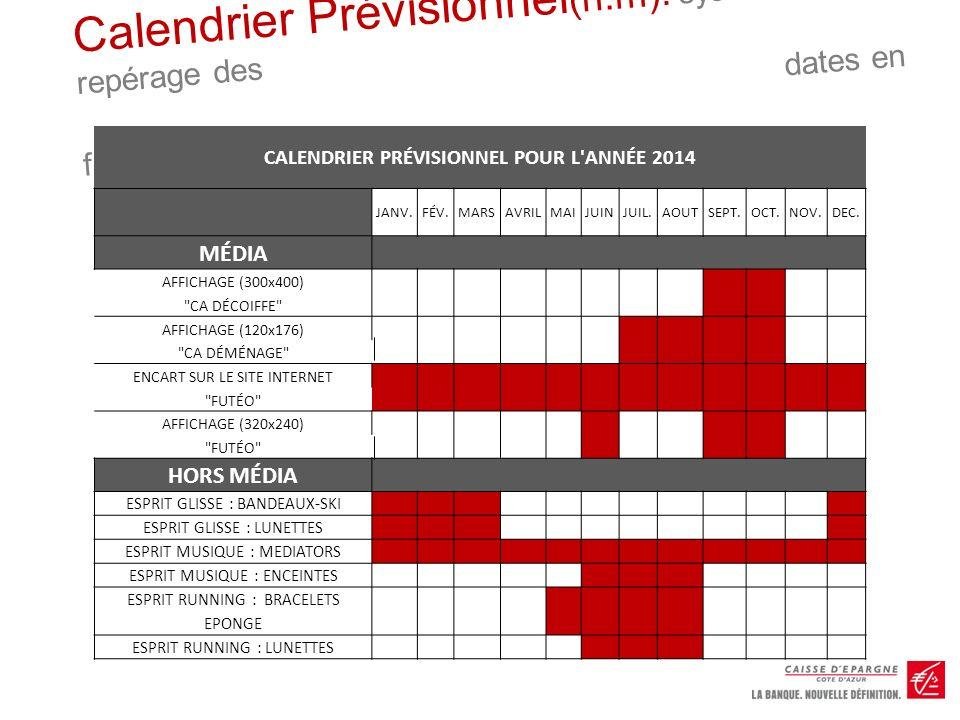 Calendrier Prévisionnel (n.m): système de repérage des dates en fonction du temps. CALENDRIER PRÉVISIONNEL POUR L'ANNÉE 2014 JANV.FÉV.MARSAVRILMAIJUIN