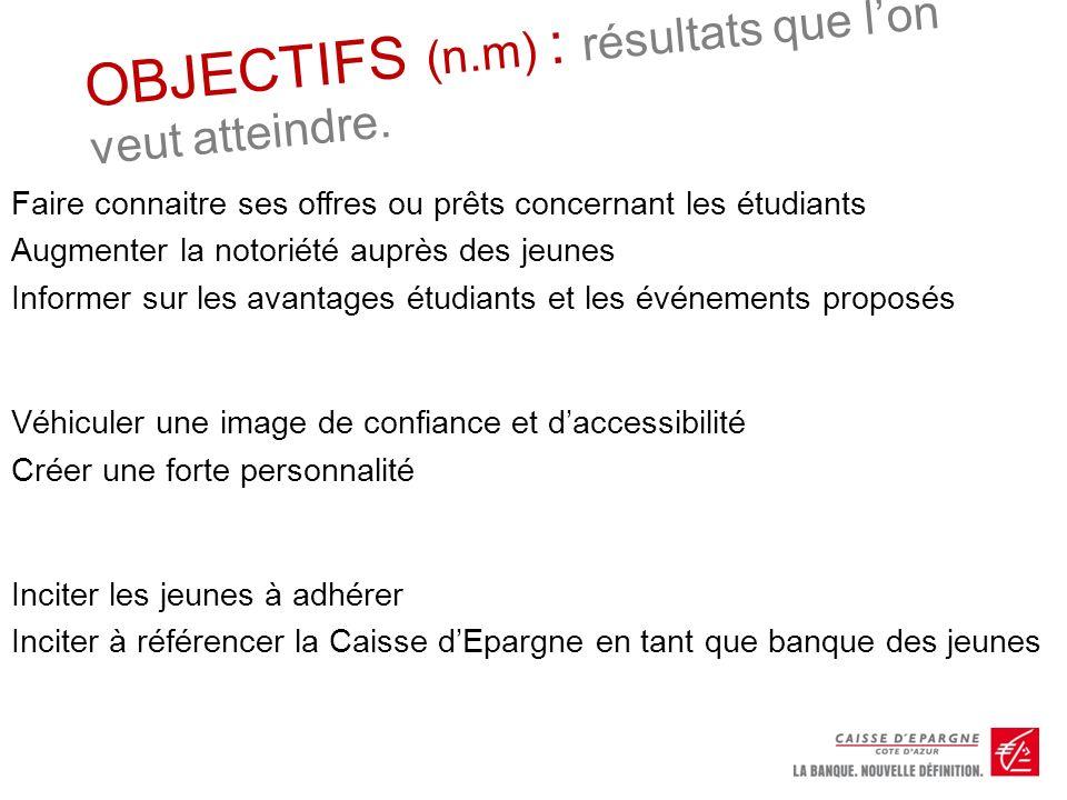 OBJECTIFS (n.m) : résultats que lon veut atteindre. Faire connaitre ses offres ou prêts concernant les étudiants Augmenter la notoriété auprès des jeu