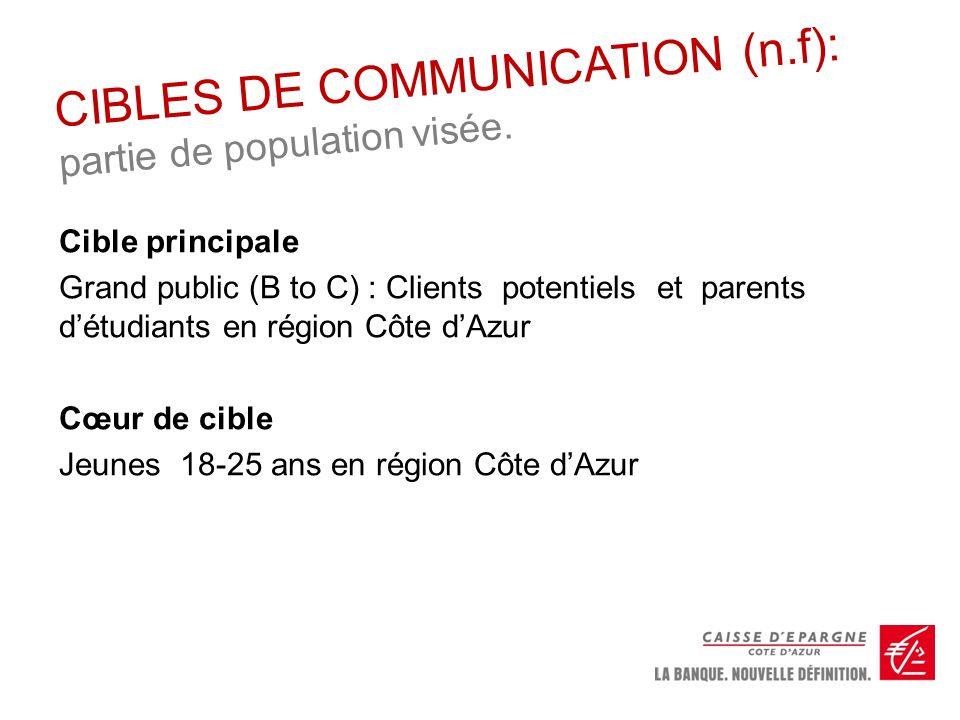 CIBLES DE COMMUNICATION (n.f): partie de population visée. Cible principale Grand public (B to C) : Clients potentiels et parents détudiants en région