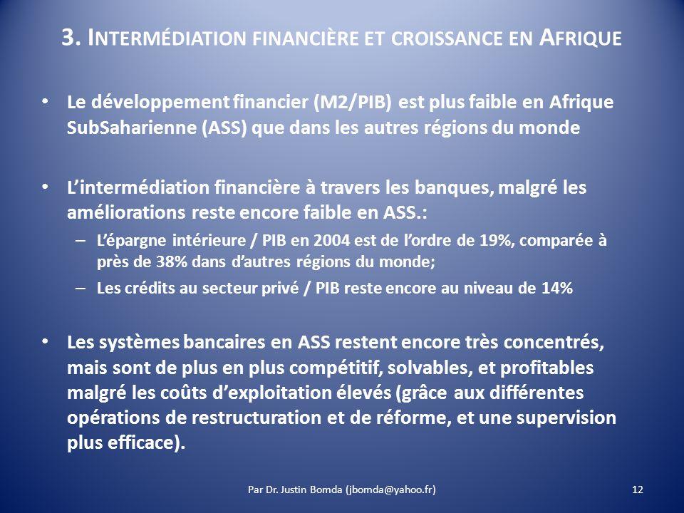 3. I NTERMÉDIATION FINANCIÈRE ET CROISSANCE EN A FRIQUE Le développement financier (M2/PIB) est plus faible en Afrique SubSaharienne (ASS) que dans le