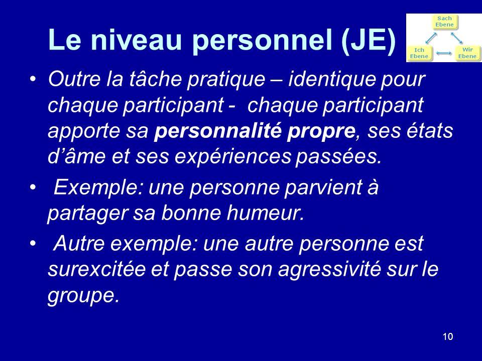 10 Le niveau personnel (JE) Outre la tâche pratique – identique pour chaque participant - chaque participant apporte sa personnalité propre, ses états