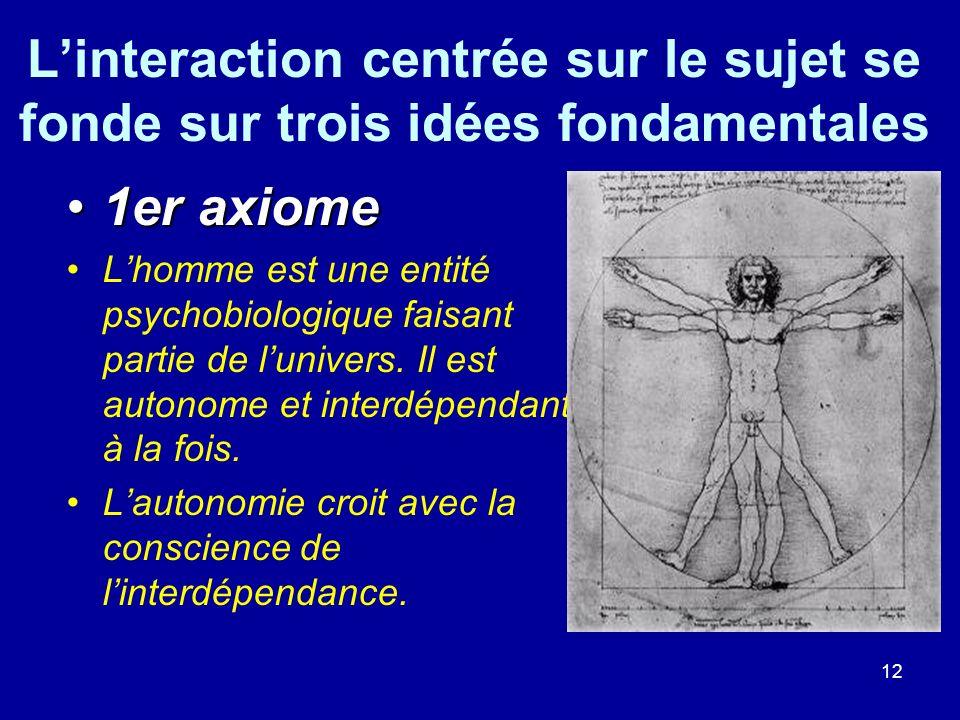 12 Linteraction centrée sur le sujet se fonde sur trois idées fondamentales 1er axiome1er axiome Lhomme est une entité psychobiologique faisant partie