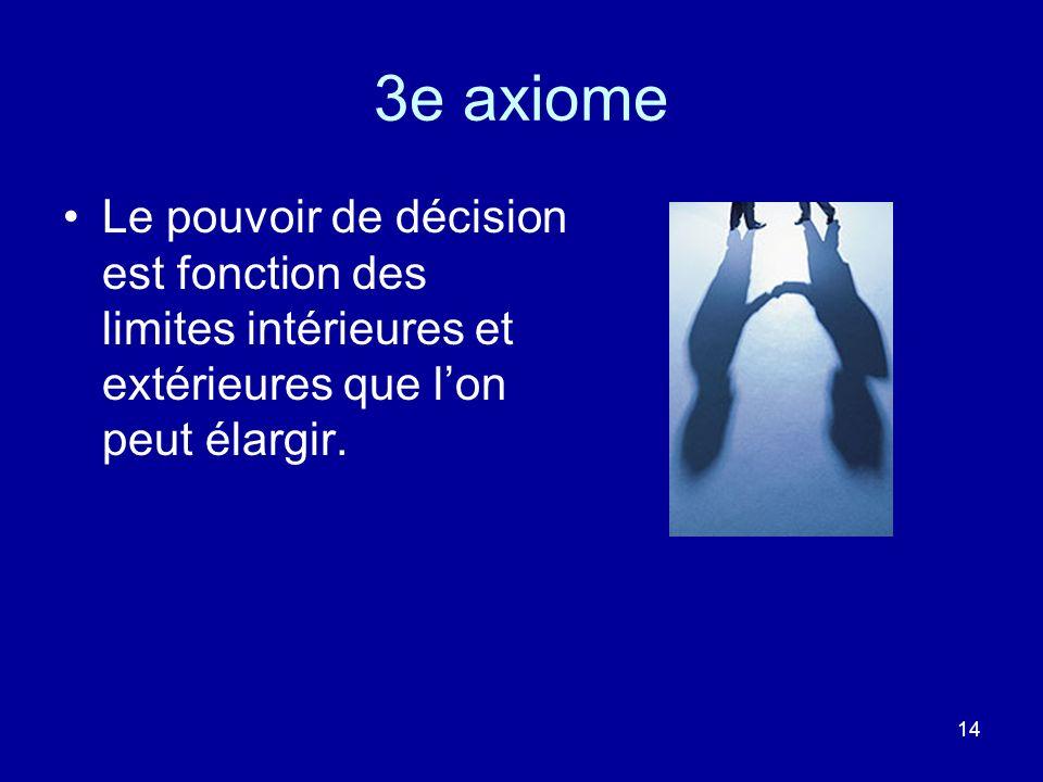 14 3e axiome Le pouvoir de décision est fonction des limites intérieures et extérieures que lon peut élargir.