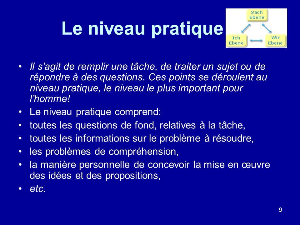 9 Le niveau pratique Il sagit de remplir une tâche, de traiter un sujet ou de répondre à des questions. Ces points se déroulent au niveau pratique, le