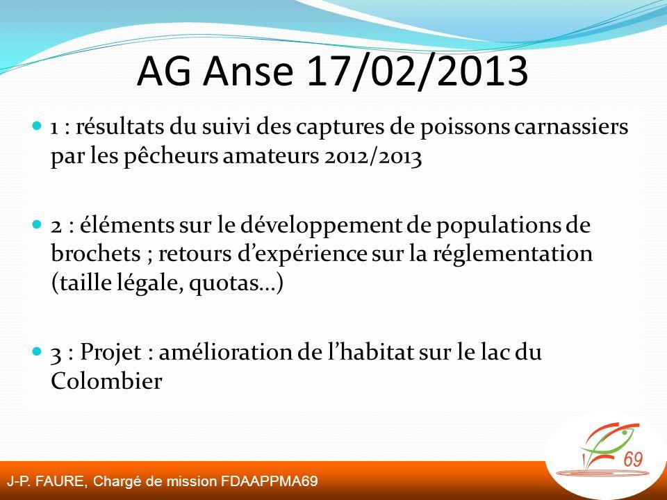 AG Anse 17/02/2013 1 : résultats du suivi des captures de poissons carnassiers par les pêcheurs amateurs 2012/2013 2 : éléments sur le développement de populations de brochets ; retours dexpérience sur la réglementation (taille légale, quotas…) 3 : Projet : amélioration de lhabitat sur le lac du Colombier J-P.