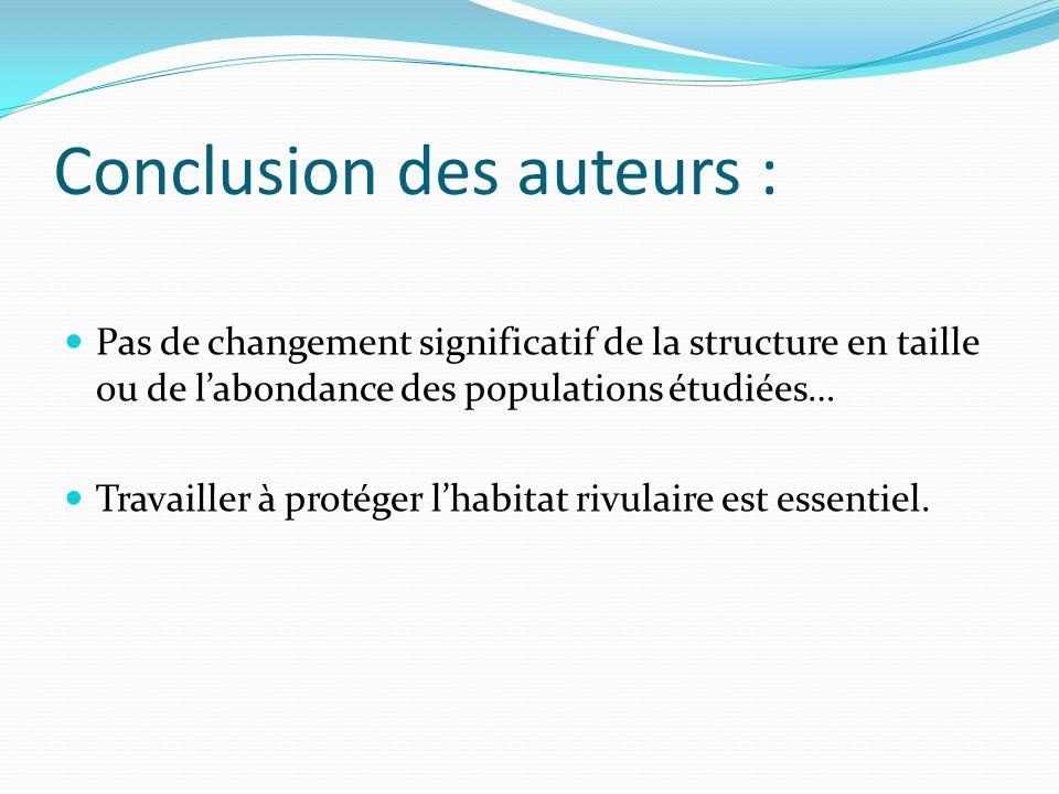Conclusion des auteurs : Pas de changement significatif de la structure en taille ou de labondance des populations étudiées… Travailler à protéger lhabitat rivulaire est essentiel.
