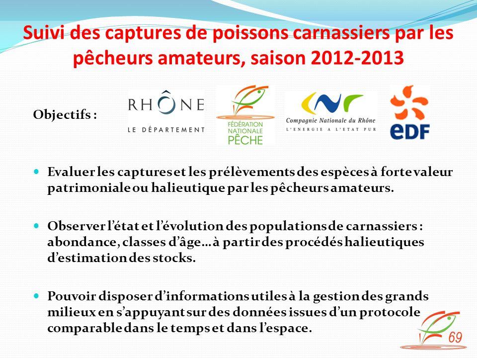 Suivi des captures de poissons carnassiers par les pêcheurs amateurs, saison 2012-2013 Objectifs : Evaluer les captures et les prélèvements des espèces à forte valeur patrimoniale ou halieutique par les pêcheurs amateurs.
