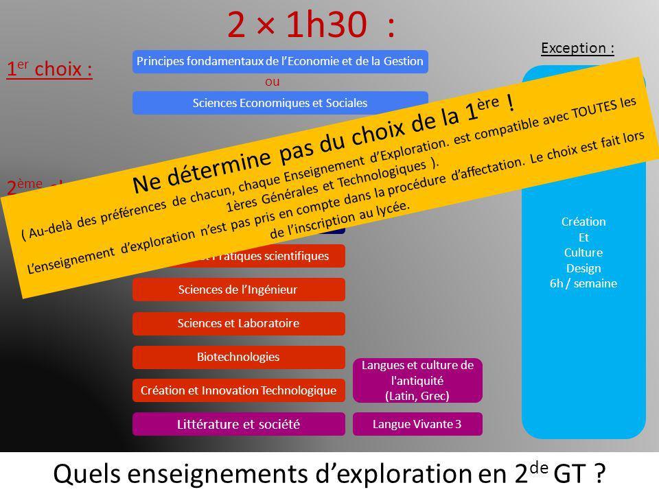 Quels enseignements dexploration en 2 de GT ? 2 × 1h30 : Principes fondamentaux de lEconomie et de la Gestion ou 1 er choix : 2 ème choix : PFEGSES (n