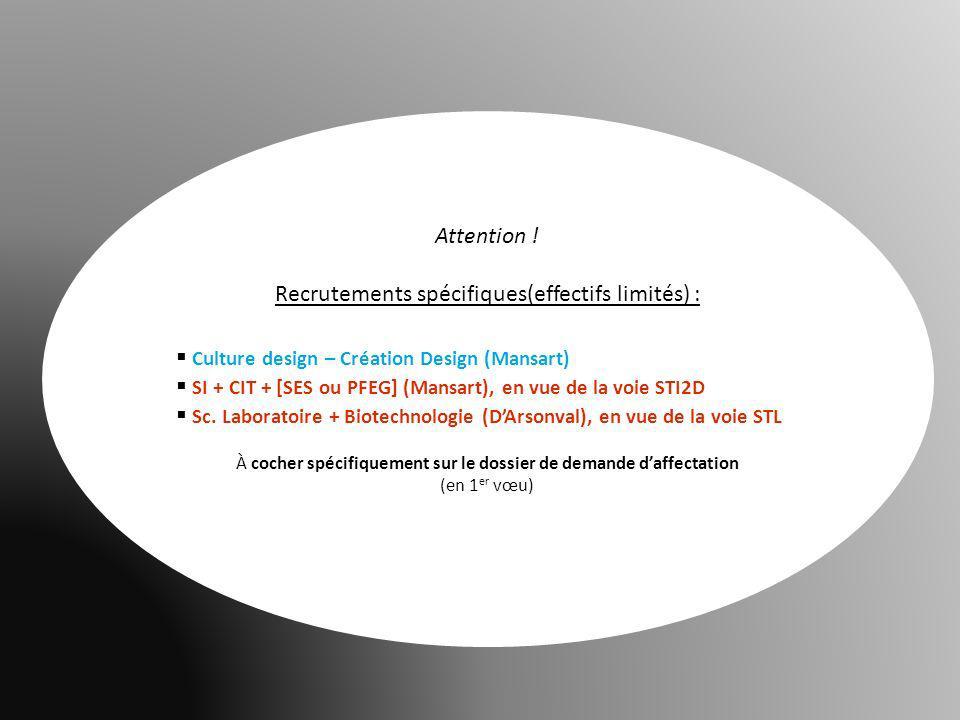 Attention ! Recrutements spécifiques(effectifs limités) : Culture design – Création Design (Mansart) SI + CIT + [SES ou PFEG] (Mansart), en vue de la