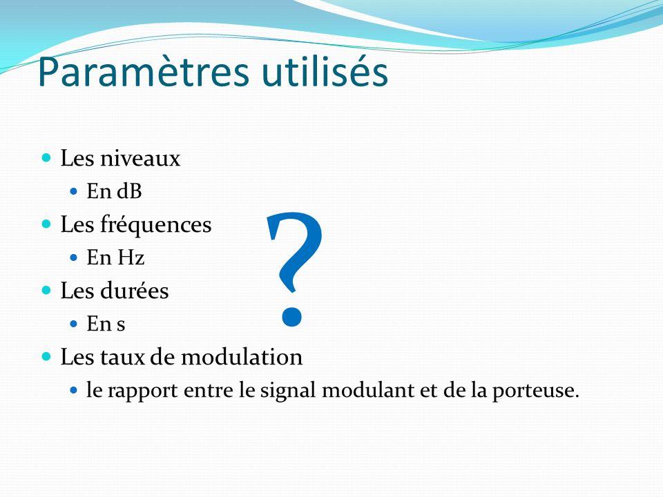 Paramètres utilisés Les niveaux En dB Les fréquences En Hz Les durées En s Les taux de modulation le rapport entre le signal modulant et de la porteus