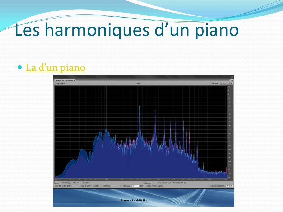 Les harmoniques dun piano La dun piano