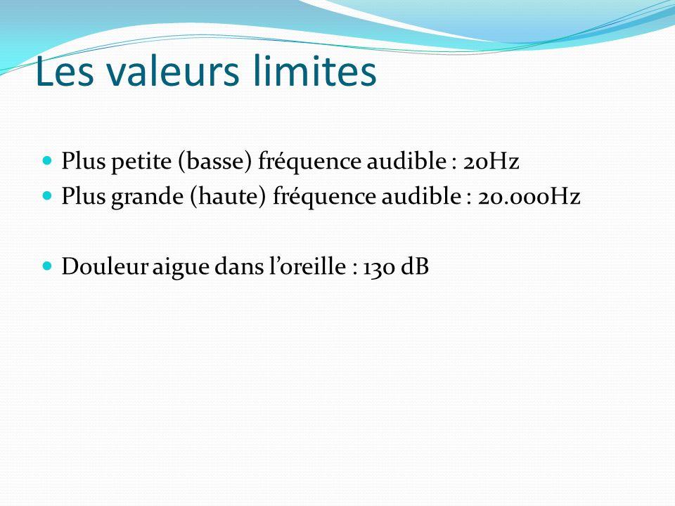 Les valeurs limites Plus petite (basse) fréquence audible : 20Hz Plus grande (haute) fréquence audible : 20.000Hz Douleur aigue dans loreille : 130 dB