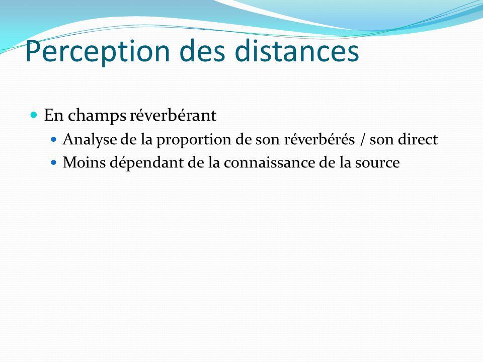 Perception des distances En champs réverbérant Analyse de la proportion de son réverbérés / son direct Moins dépendant de la connaissance de la source