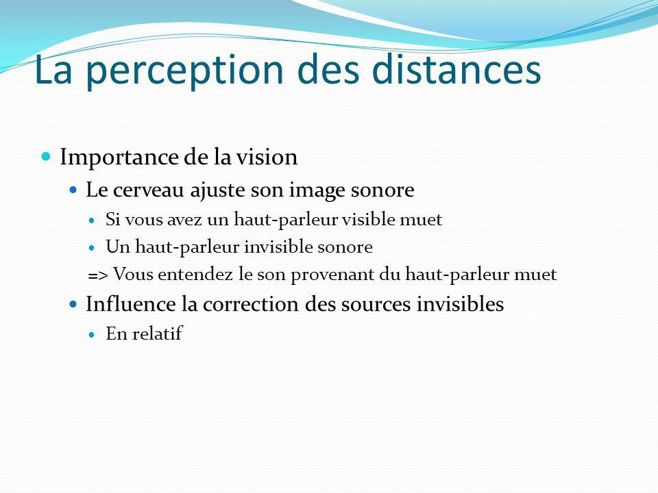 La perception des distances Importance de la vision Le cerveau ajuste son image sonore Si vous avez un haut-parleur visible muet Un haut-parleur invis