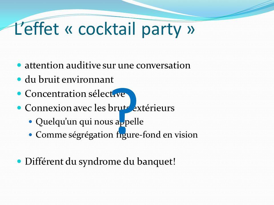Leffet « cocktail party » attention auditive sur une conversation du bruit environnant Concentration sélective Connexion avec les bruts extérieurs Que