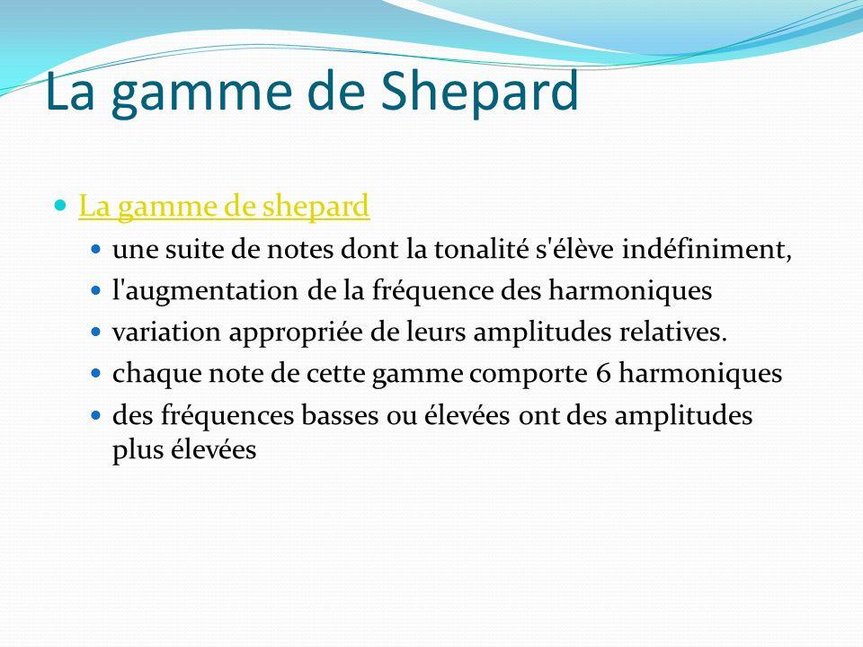 La gamme de Shepard La gamme de shepard une suite de notes dont la tonalité s'élève indéfiniment, l'augmentation de la fréquence des harmoniques varia