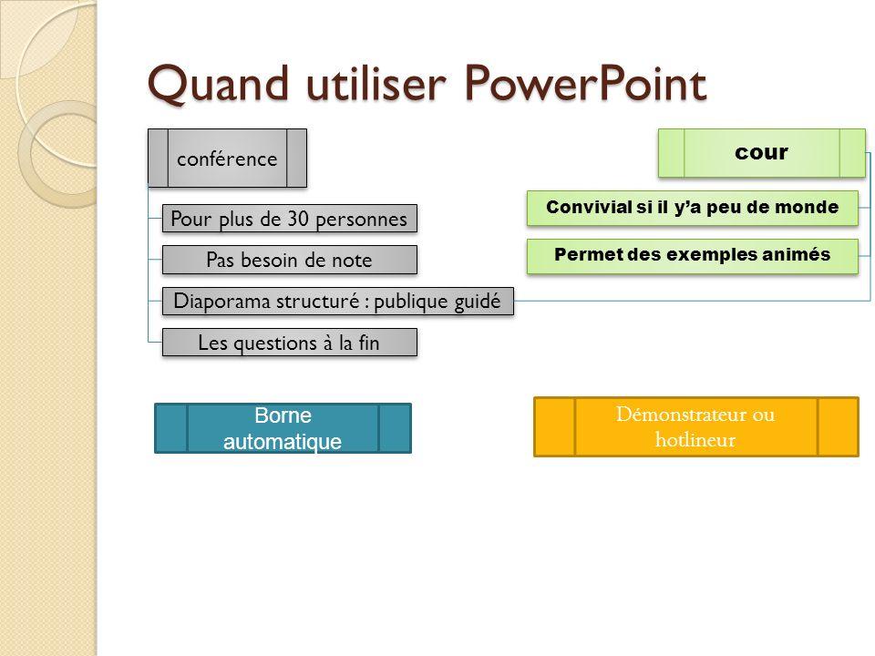 Quand utiliser Powerpoint la conférence Pour plus de 30 personnes Pas besoin de notes : le power point guide le conférencier Si le diaporama est bien structuré : le public est guidé Attention : a la fin, prevoir du temps pour les questions sur une diapositive « neutre »
