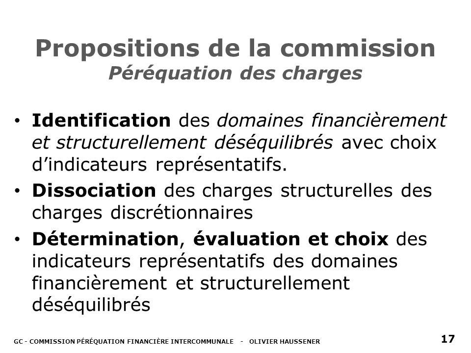 Propositions de la commission Péréquation des charges Identification des domaines financièrement et structurellement déséquilibrés avec choix dindicateurs représentatifs.