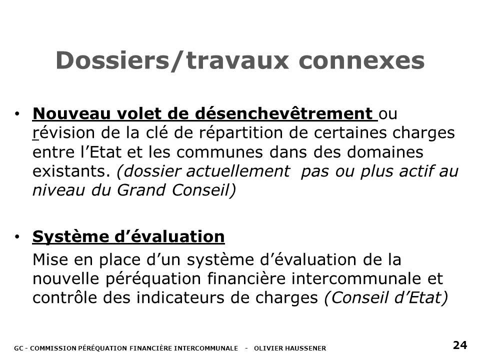 Dossiers/travaux connexes Nouveau volet de désenchevêtrement ou révision de la clé de répartition de certaines charges entre lEtat et les communes dans des domaines existants.