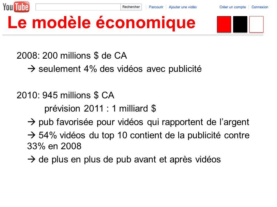 Le modèle économique 2008: 200 millions $ de CA seulement 4% des vidéos avec publicité 2010: 945 millions $ CA prévision 2011 : 1 milliard $ pub favor