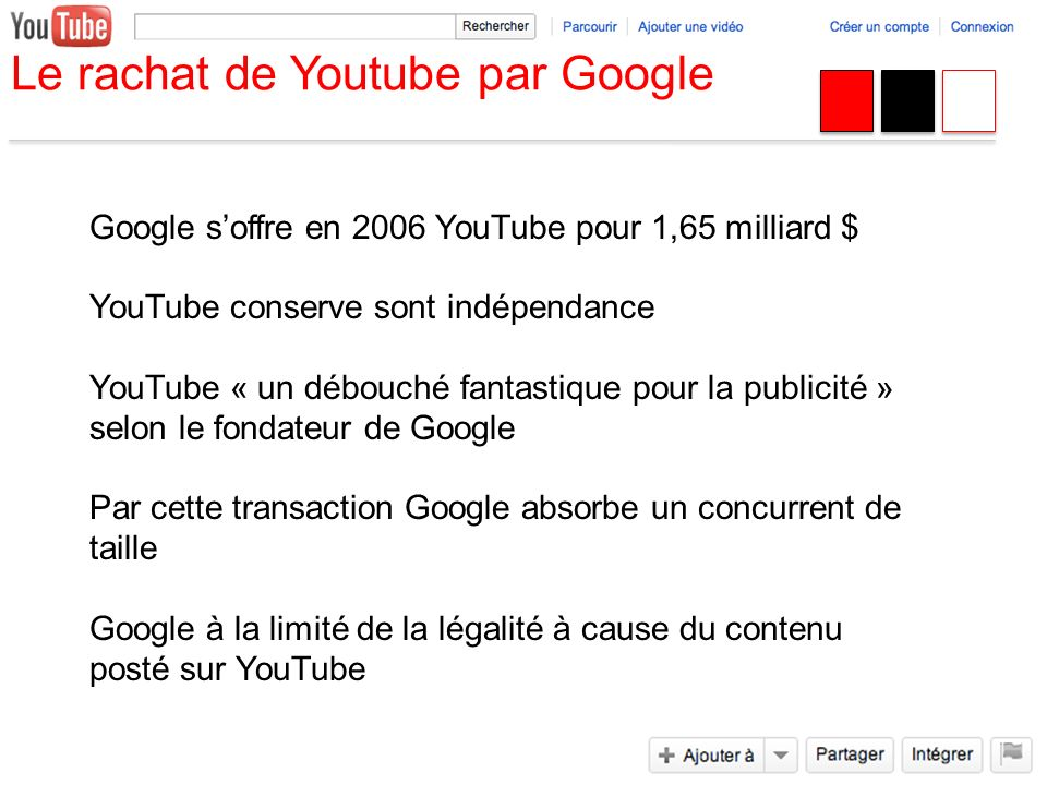 Le rachat de Youtube par Google Google soffre en 2006 YouTube pour 1,65 milliard $ YouTube conserve sont indépendance YouTube « un débouché fantastiqu