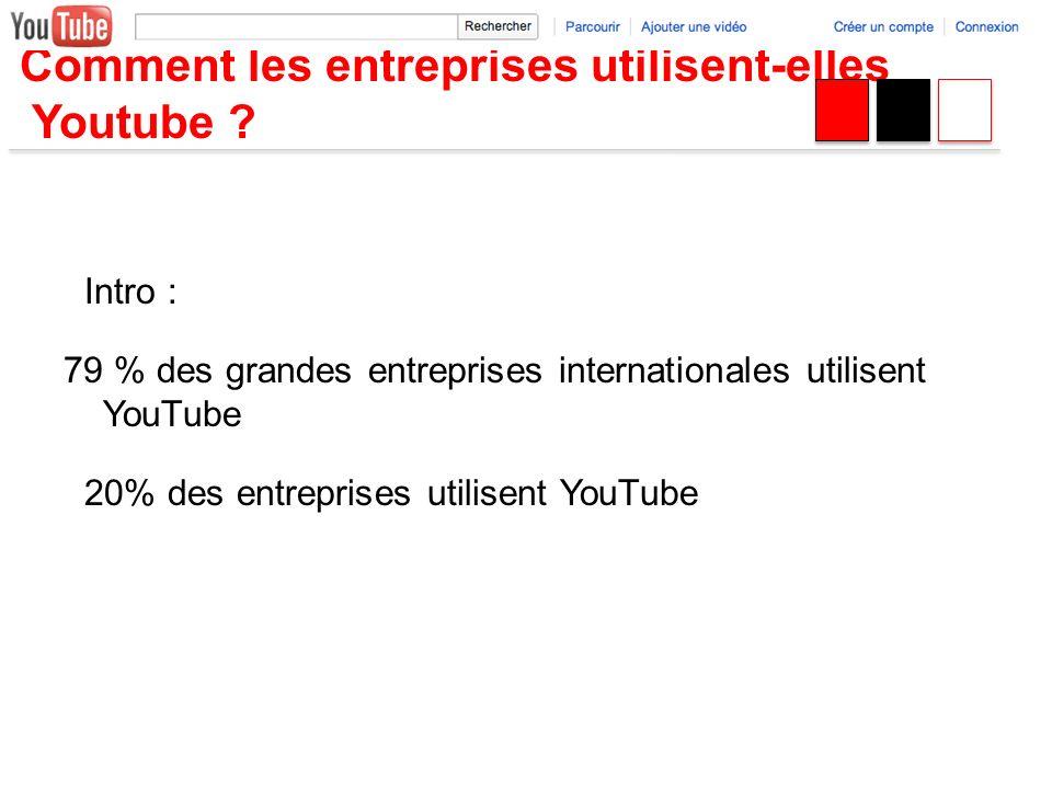 Comment les entreprises utilisent-elles Youtube ? Intro : 79 % des grandes entreprises internationales utilisent YouTube 20% des entreprises utilisent