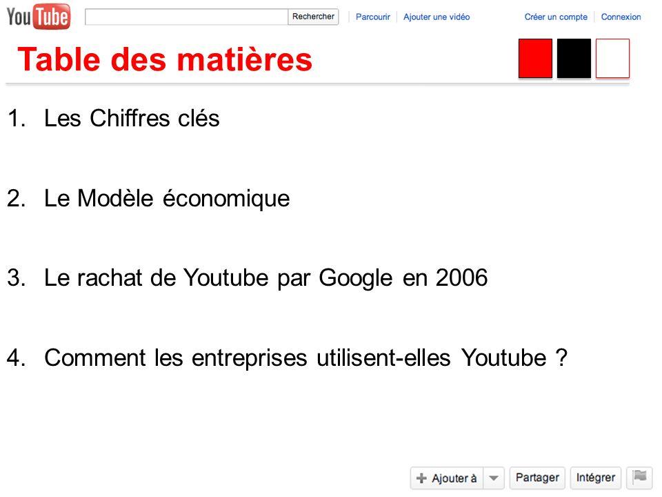 Table des matières 1.Les Chiffres clés 2.Le Modèle économique 3.Le rachat de Youtube par Google en 2006 4.Comment les entreprises utilisent-elles Yout